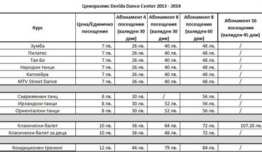 Thum-Pricelist DDC Nov 2013
